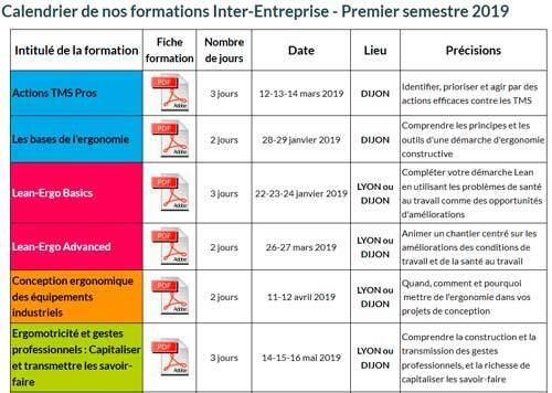 Calendrier formations 2019.Sem1 ACTIS